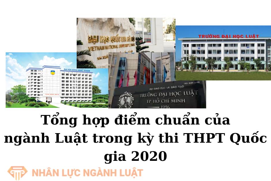 Điểm chuẩn ngành Luật năm 2021